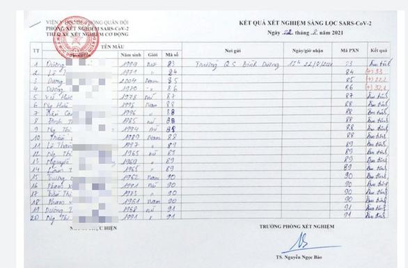 Công an quận Bình Tân vào cuộc vụ thu phí xét nghiệm tại nhà từ 350.000 – 1,2 triệu đồng